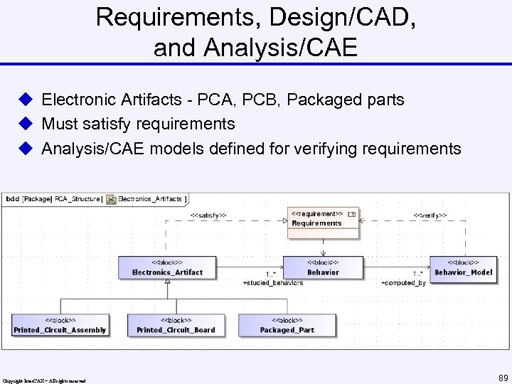 Requirements, Design/CAD, and Analysis/CAE u Electronic Artifacts - PCA, PCB, Packaged parts u Must