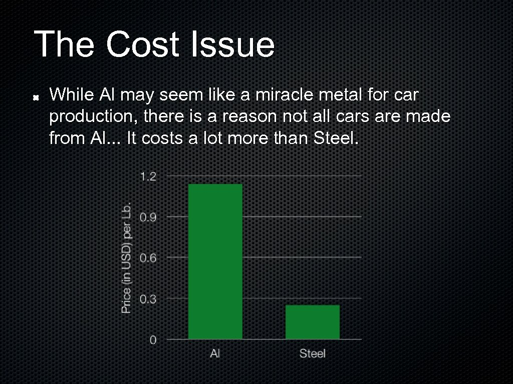 The Cost Issue While Al may seem like a miracle metal for car production,