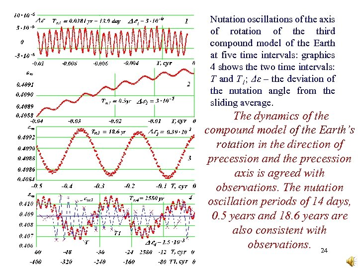 Nutation oscillations of the axis of rotation of the third compound model of the