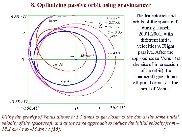 8. Optimizing passive orbit using gravimanevr The trajectories and orbits of the spacecraft during