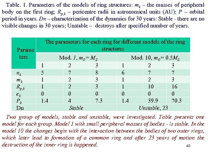 Table. 1. Parameters of the models of ring structures: mk – the masses of