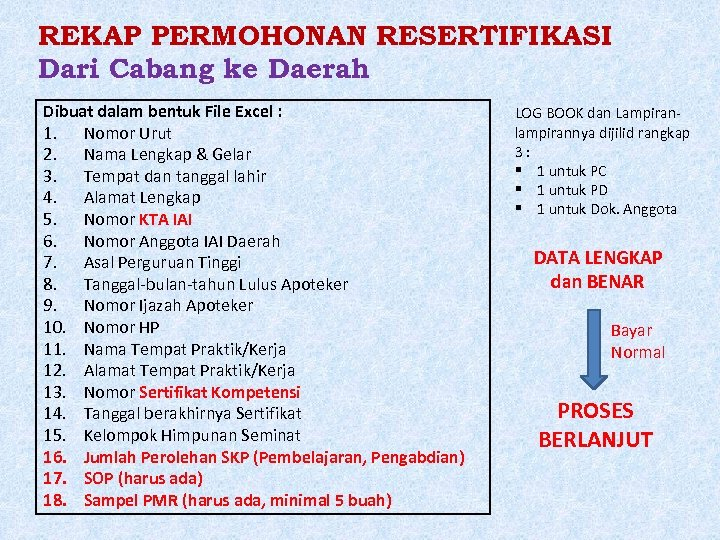 REKAP PERMOHONAN RESERTIFIKASI Dari Cabang ke Daerah Dibuat dalam bentuk File Excel : 1.