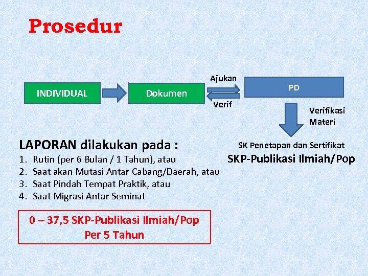 Prosedur Ajukan INDIVIDUAL Dokumen LAPORAN dilakukan pada : 1. 2. 3. 4. Verif Rutin