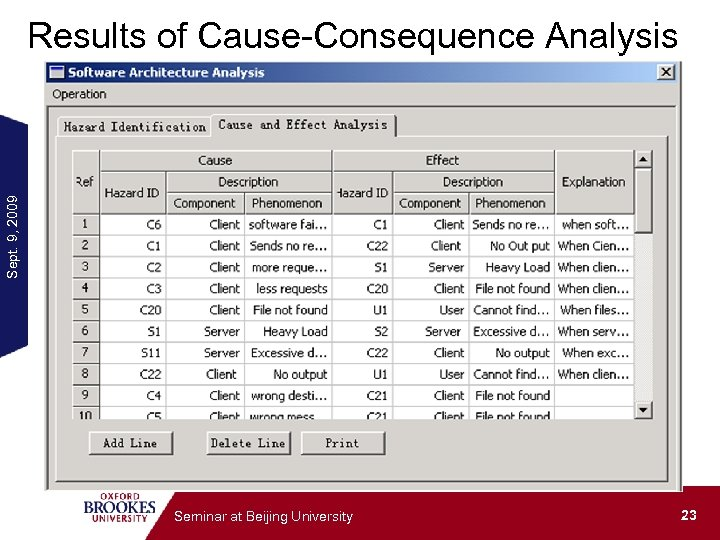 Sept. 9, 2009 Results of Cause-Consequence Analysis Seminar at Beijing University 23
