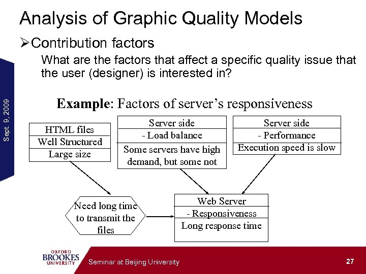 Analysis of Graphic Quality Models ØContribution factors Sept. 9, 2009 What are the factors