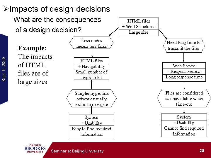 ØImpacts of design decisions Sept. 9, 2009 What are the consequences of a design