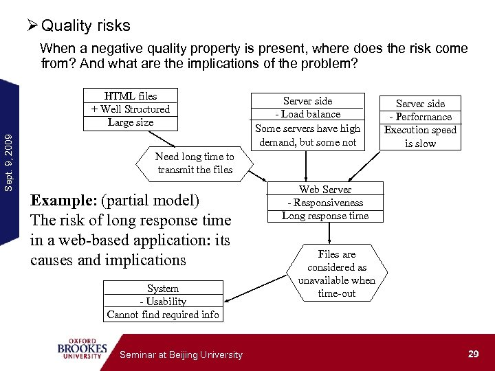 Ø Quality risks When a negative quality property is present, where does the risk