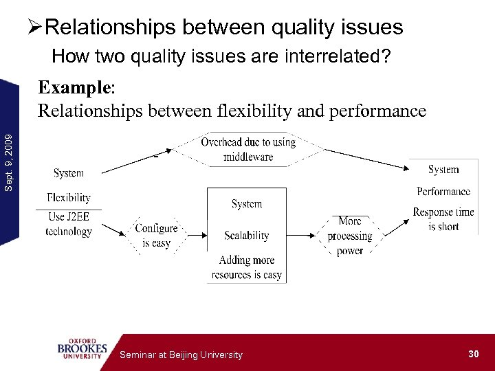 ØRelationships between quality issues How two quality issues are interrelated? Sept. 9, 2009 Example: