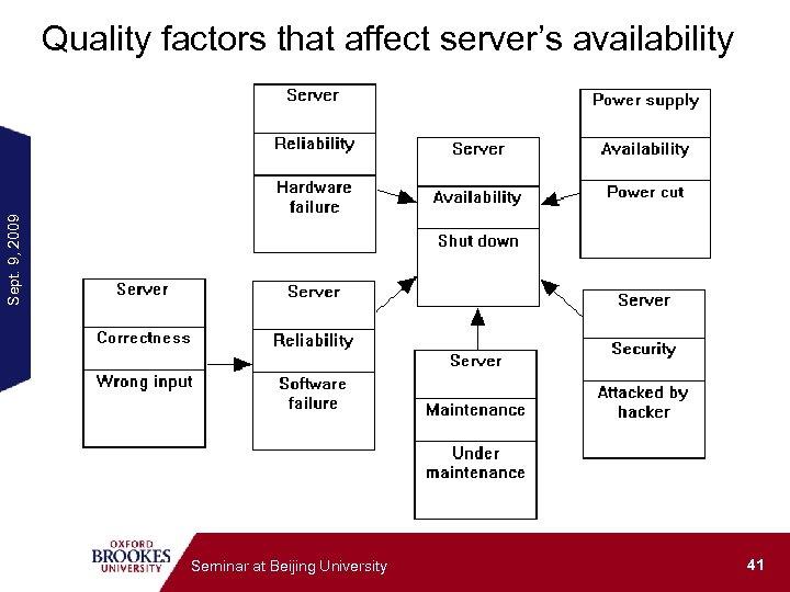 Sept. 9, 2009 Quality factors that affect server's availability Seminar at Beijing University 41