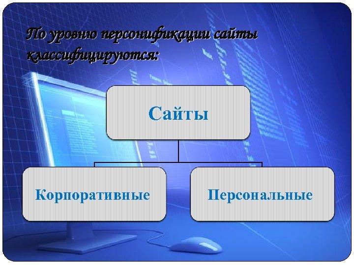 По уровню персонификации сайты классифицируются: Сайты Корпоративные Персональные