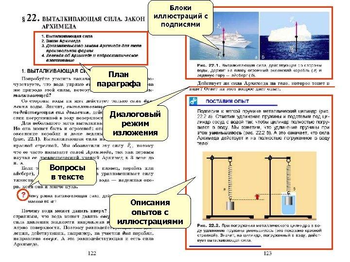 Блоки иллюстраций с подписями План параграфа Диалоговый режим изложения Вопросы в тексте Описания опытов