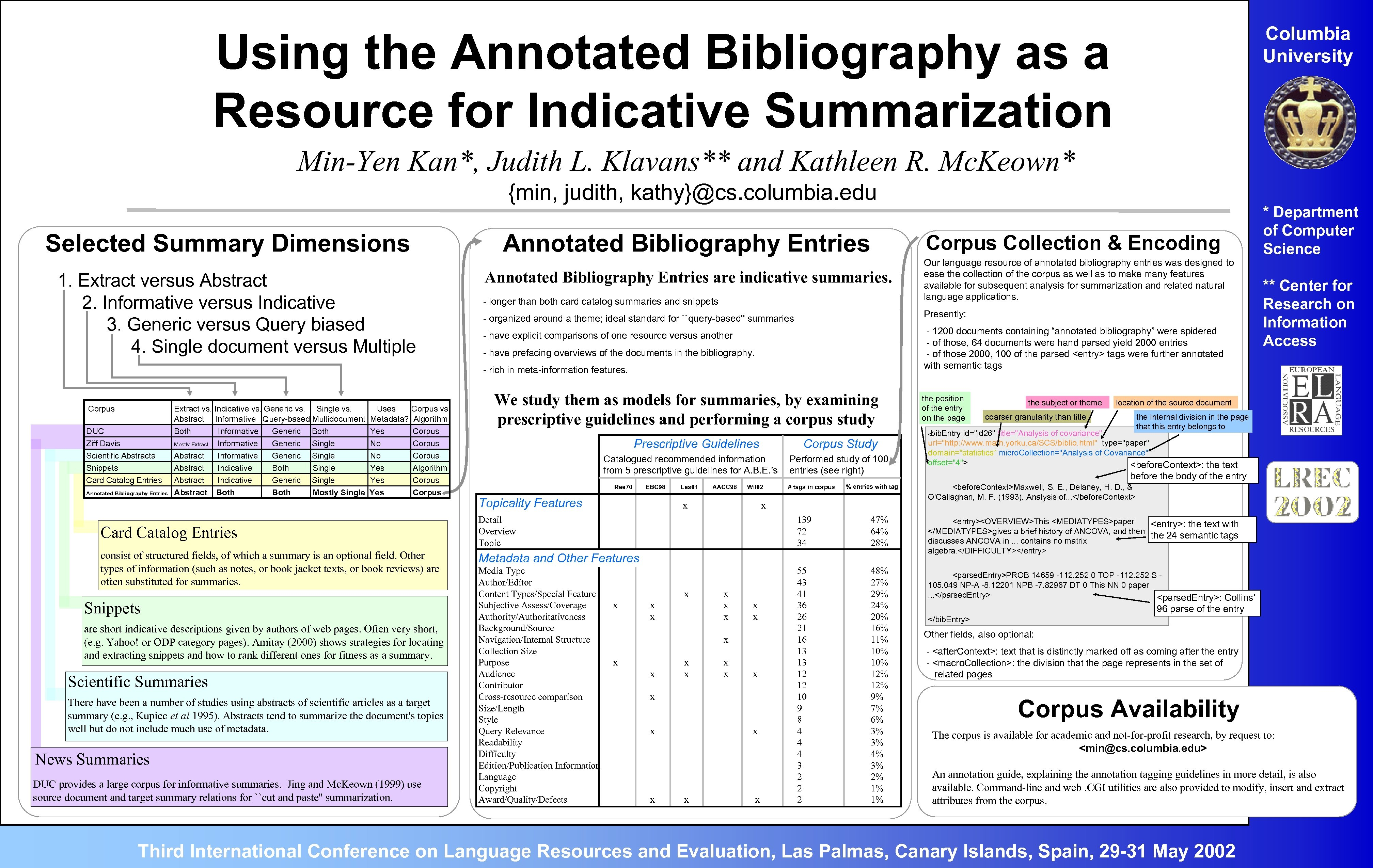 Columbia University Using the Annotated Bibliography as a Resource for Indicative Summarization Min-Yen Kan*,
