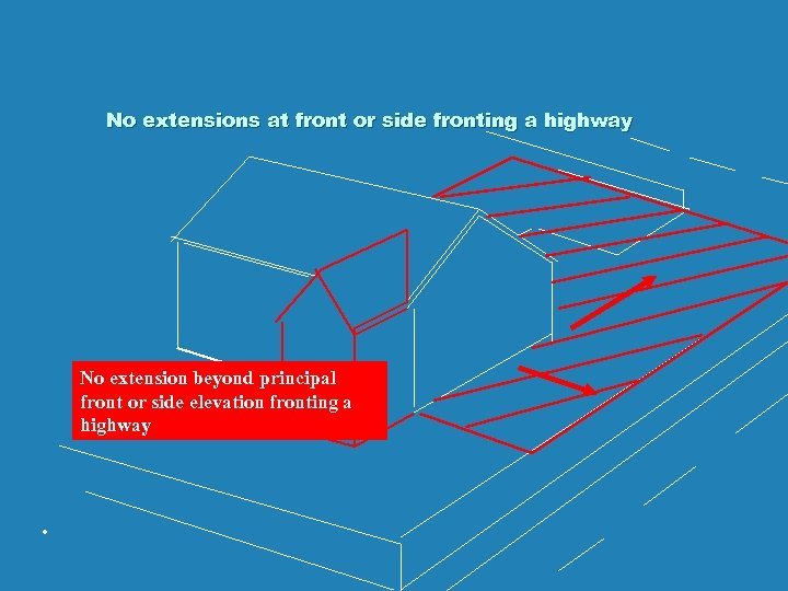 No extensions at front or side fronting a highway No extension beyond principal front