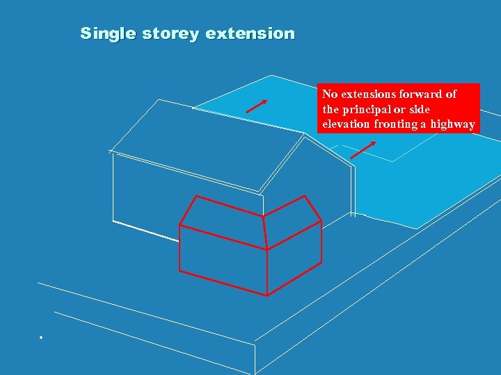 Single storey extension No extensions forward of the principal or side elevation fronting a