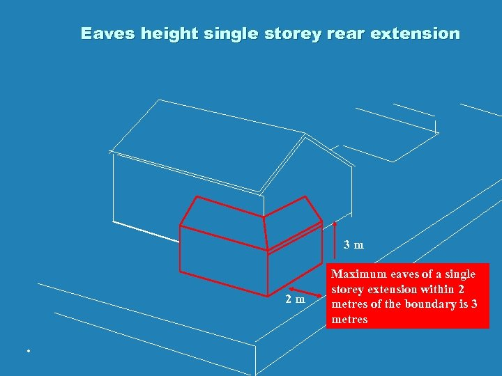 Eaves height single storey rear extension 3 m 2 m . Maximum eaves of