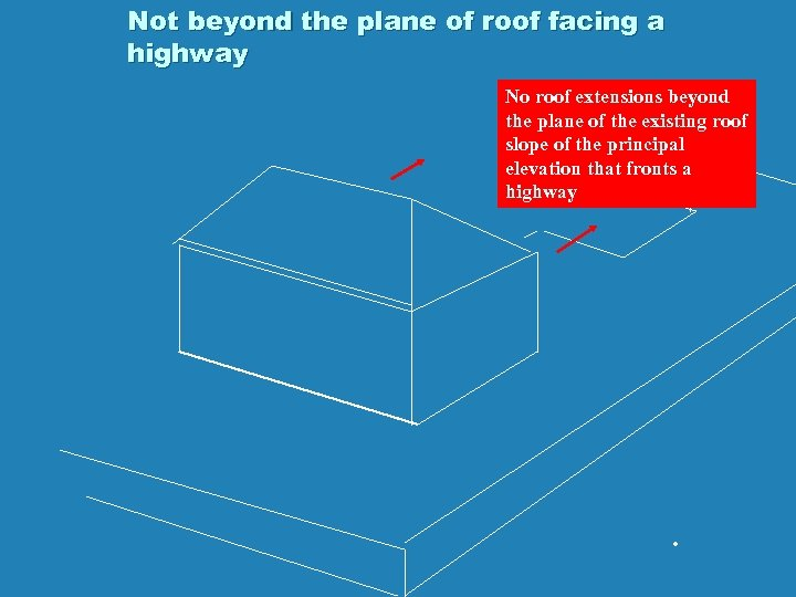 Not beyond the plane of roof facing a highway No roof extensions beyond the