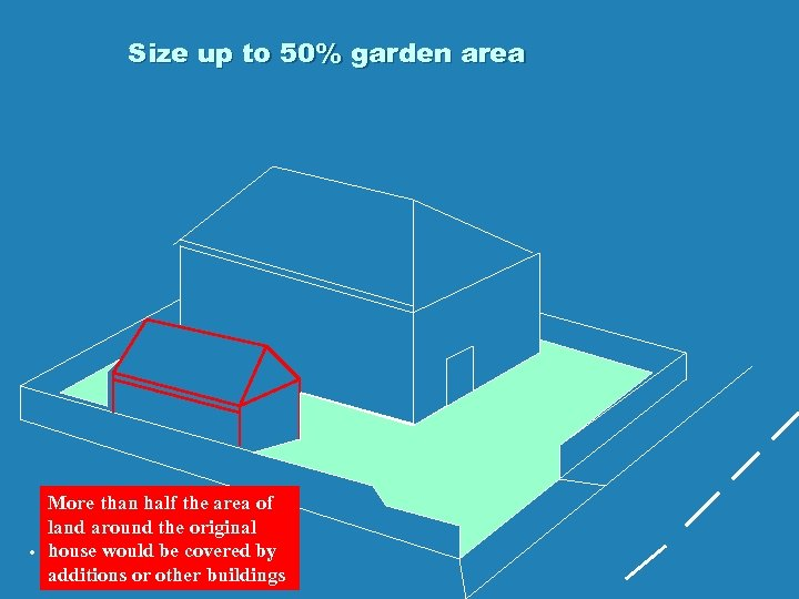 Size up to 50% garden area . More than half the area of land