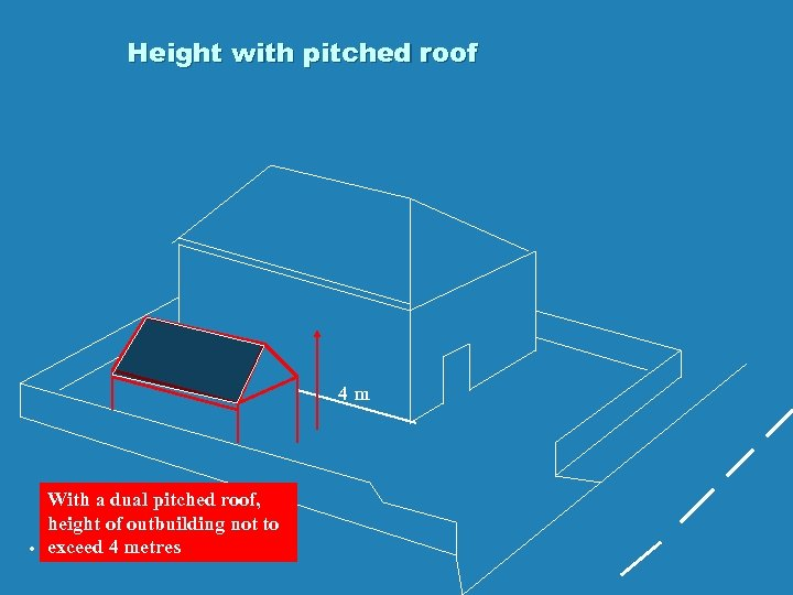 Height with pitched roof 4 m . With a dual pitched roof, height of