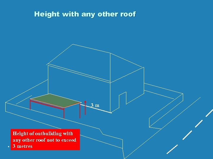 Height with any other roof 3 m . Height of outbuilding with any other
