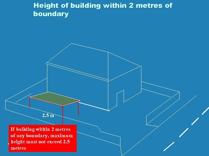 Height of building within 2 metres of boundary 2. 5 m . If building