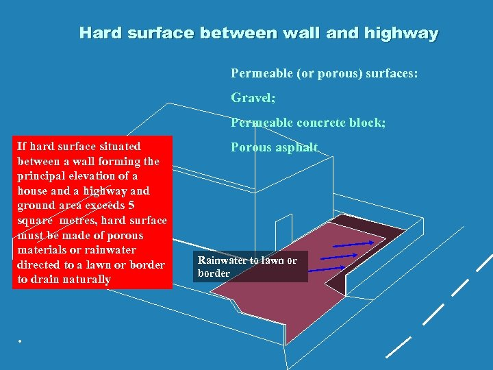 Hard surface between wall and highway Permeable (or porous) surfaces: Gravel; Permeable concrete block;