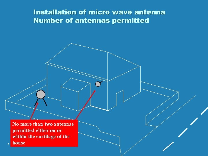 Installation of micro wave antenna Number of antennas permitted . No more than two