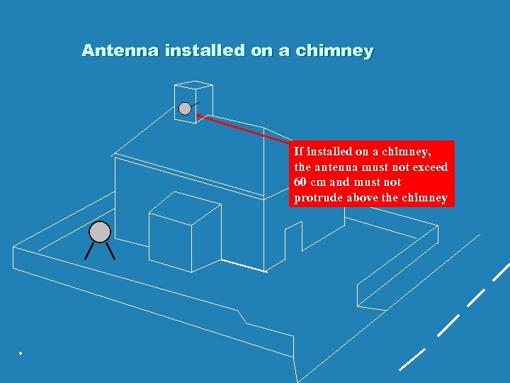 Antenna installed on a chimney If installed on a chimney, the antenna must not