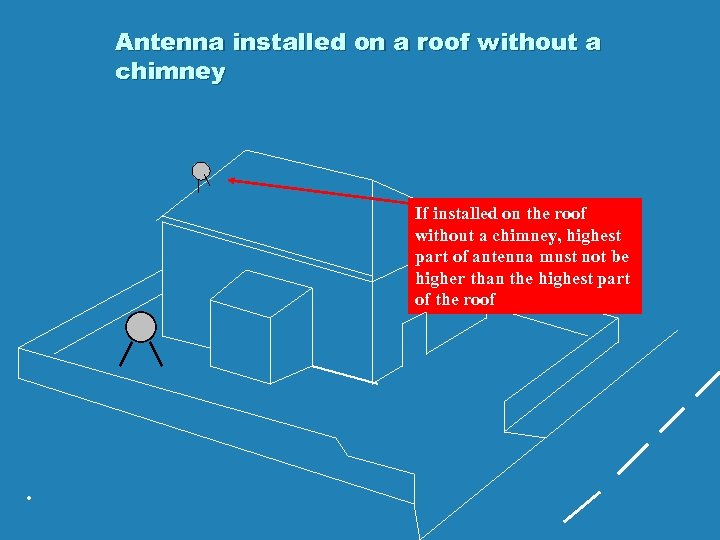 Antenna installed on a roof without a chimney If installed on the roof without