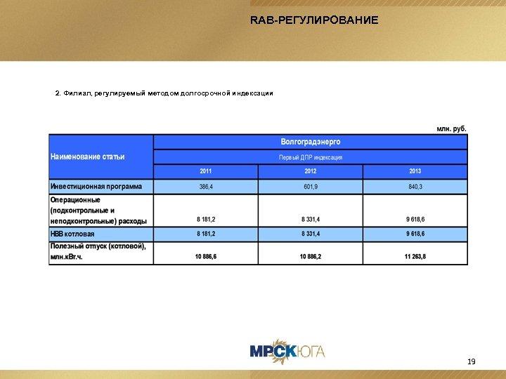 RAB-РЕГУЛИРОВАНИЕ 2. Филиал, регулируемый методом долгосрочной индексации 19