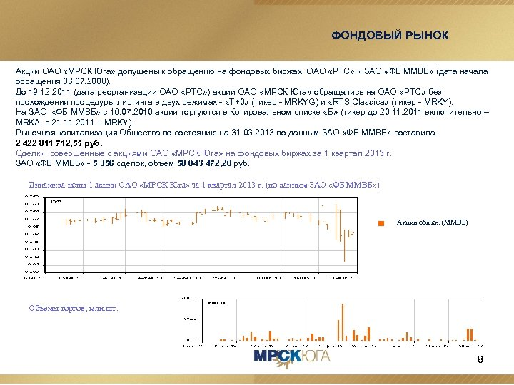 ФОНДОВЫЙ РЫНОК Акции ОАО «МРСК Юга» допущены к обращению на фондовых биржах ОАО «РТС»