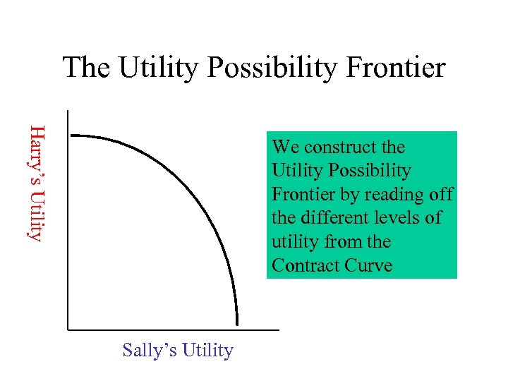 The Utility Possibility Frontier Harry's Utility We construct the Utility Possibility Frontier by reading