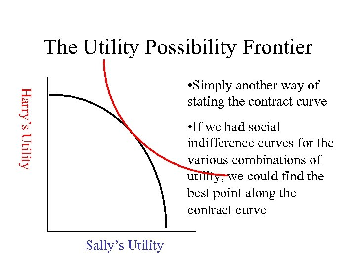 The Utility Possibility Frontier Harry's Utility • Simply another way of stating the contract