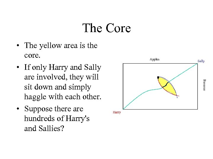 The Core • The yellow area is the core. • If only Harry and