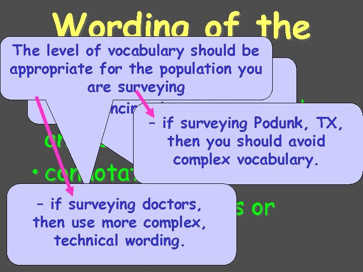 Wording of the The level of vocabulary should be appropriate Questions for must be