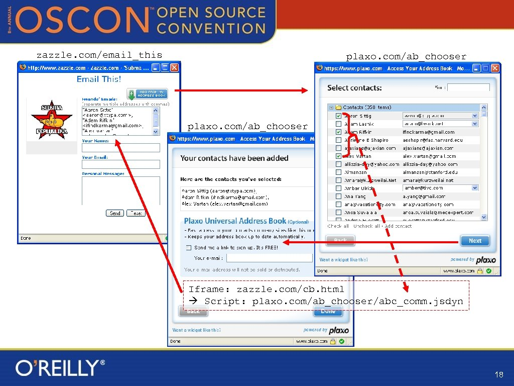 zazzle. com/email_this plaxo. com/ab_chooser Iframe: zazzle. com/cb. html Script: plaxo. com/ab_chooser/abc_comm. jsdyn 18