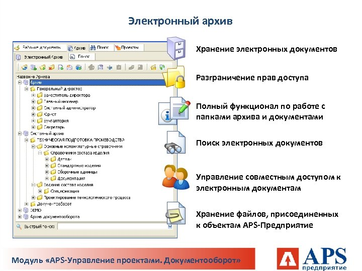 Электронный архив Хранение электронных документов Разграничение прав доступа Полный функционал по работе с папками