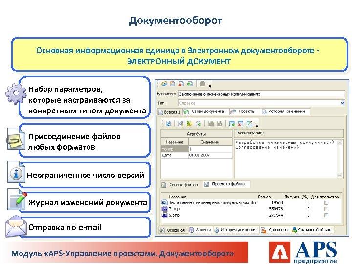 Документооборот Основная информационная единица в Электронном документообороте ЭЛЕКТРОННЫЙ ДОКУМЕНТ Набор параметров, которые настраиваются за