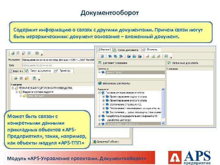 Документооборот Содержит информацию о связях с другими документами. Причем связи могут быть иерархическими: документ