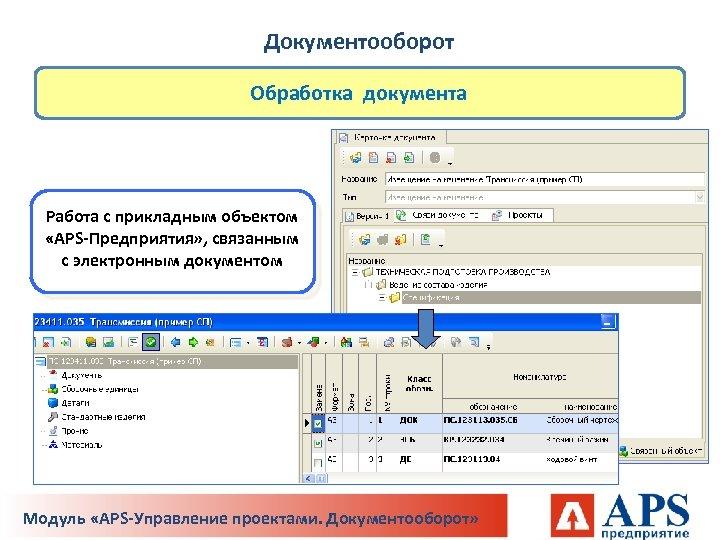 Документооборот Обработка документа Работа с прикладным объектом «APS-Предприятия» , связанным с электронным документом Модуль