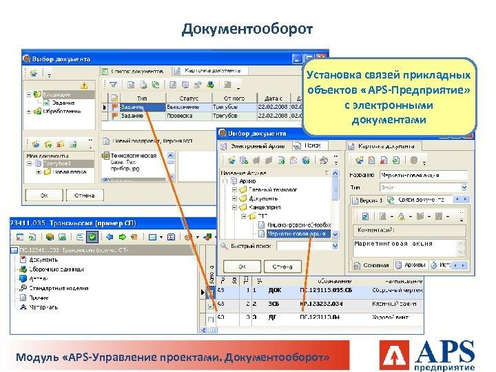 Документооборот Установка связей прикладных объектов «APS-Предприятие» с электронными документами Модуль «APS-Управление проектами. Документооборот»