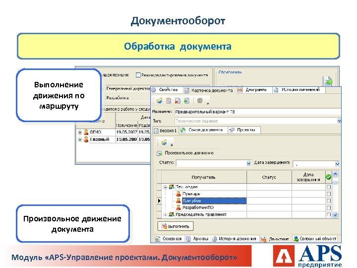 Документооборот Обработка документа Выполнение движения по маршруту Произвольное движение документа Модуль «APS-Управление проектами. Документооборот»