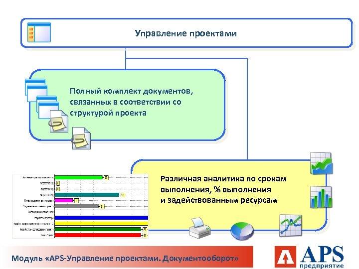 Управление проектами Полный комплект документов, связанных в соответствии со структурой проекта Различная аналитика по