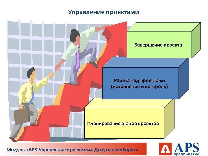 Управление проектами Завершение проекта Работа над проектами (исполнение и контроль) Планирование этапов проектов Модуль