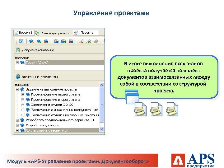 Управление проектами В итоге выполнения всех этапов проекта получается комплект документов взаимосвязанных между собой