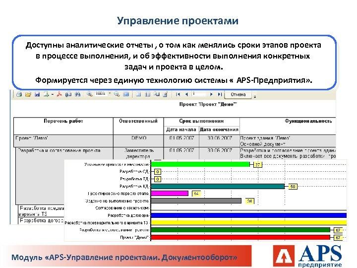 Управление проектами Доступны аналитические отчеты , о том как менялись сроки этапов проекта в