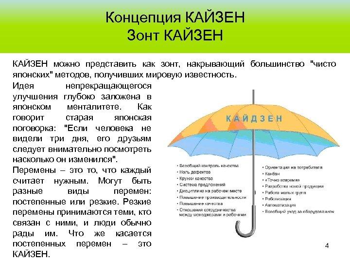 Концепция КАЙЗЕН Зонт КАЙЗЕН можно представить как зонт, накрывающий большинство