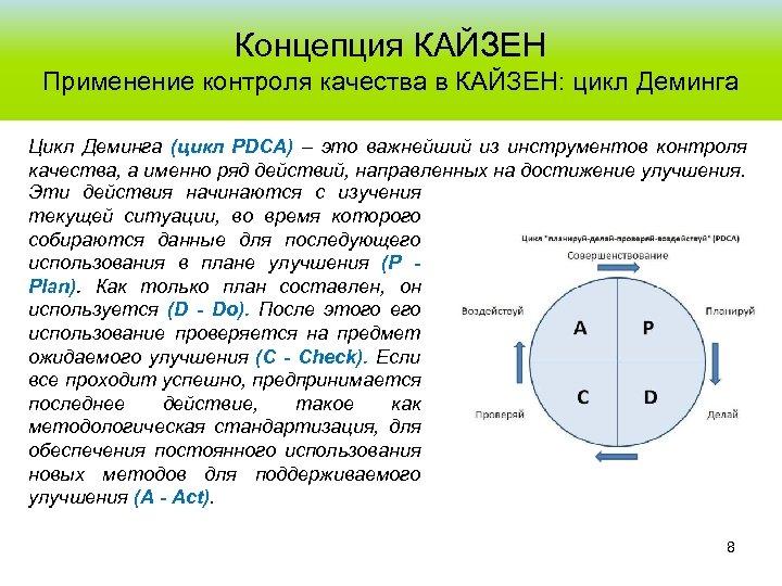 Концепция КАЙЗЕН Применение контроля качества в КАЙЗЕН: цикл Деминга Цикл Деминга (цикл PDCA) –