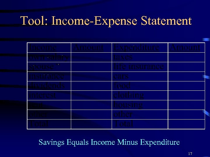 Tool: Income-Expense Statement Savings Equals Income Minus Expenditure 17