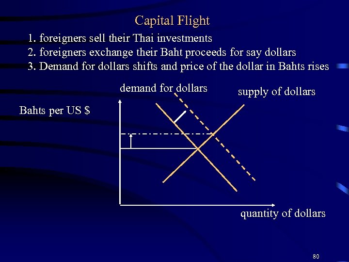 Capital Flight 1. foreigners sell their Thai investments 2. foreigners exchange their Baht proceeds