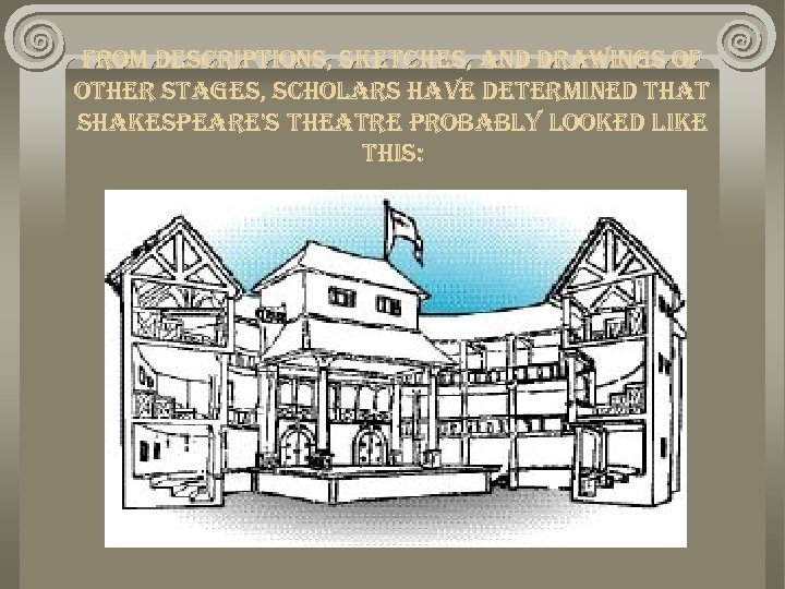 from descriptions, sketches, and drawings of other stages, scholars have determined that shakespeare's theatre